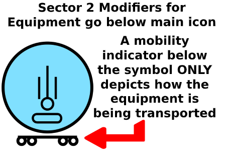 Sector 2 modifier for equipment symbol example